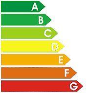Kunststof kozijnen voor een beter energielabel