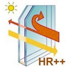 hr-glas hoogrendementsglas